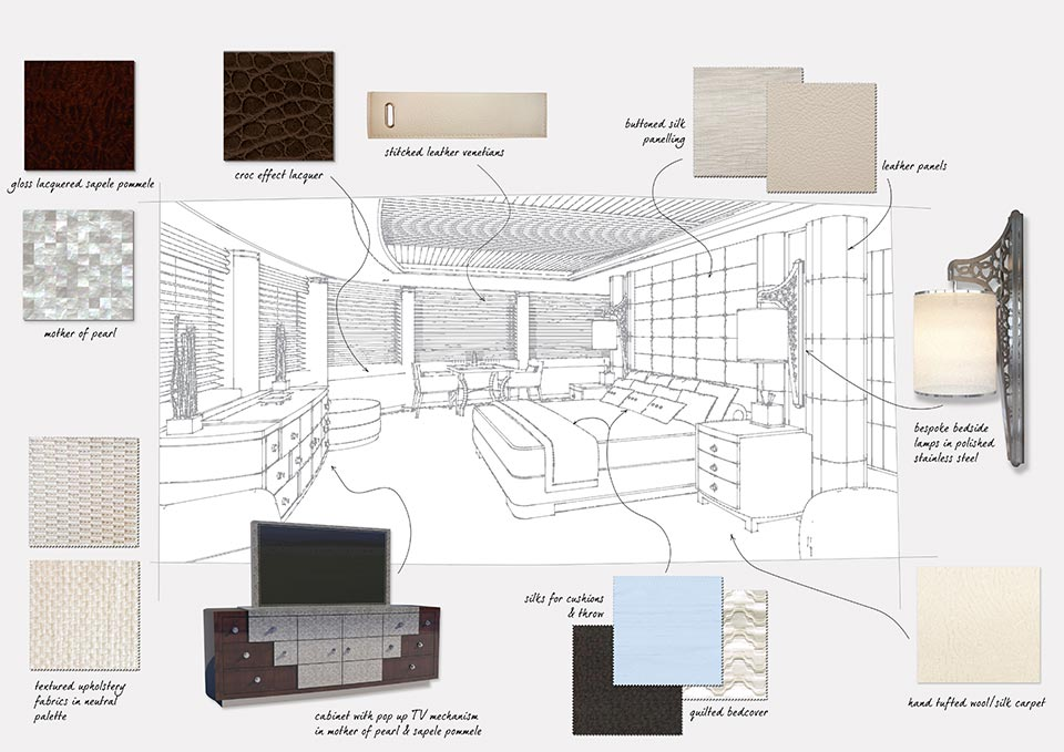 Interior sketch with product sampling
